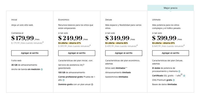 Costo de hosting web compartido en Argentina. GoDaddy