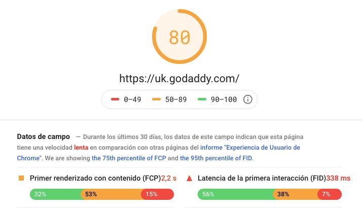 Resultados del test de velocidad web con PageSpeed Insights de Google